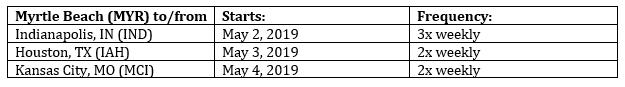 spirt new markets 2019.png