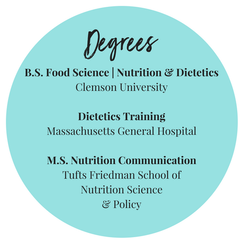 B.S. Food Science _ Nutrition & DieteticsClemson University.png