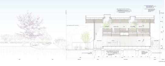 archaic_25_house-in-hanekita-katsutoshi-sasaki-associates_section_2-1000x404