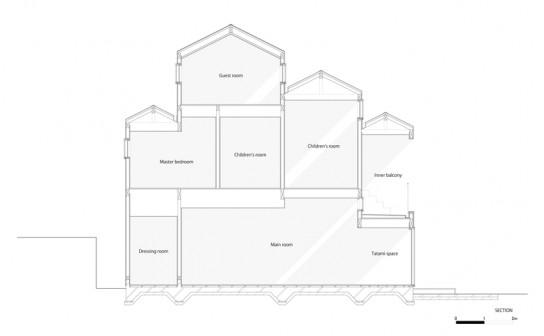 archaic_shuhei goto architects10