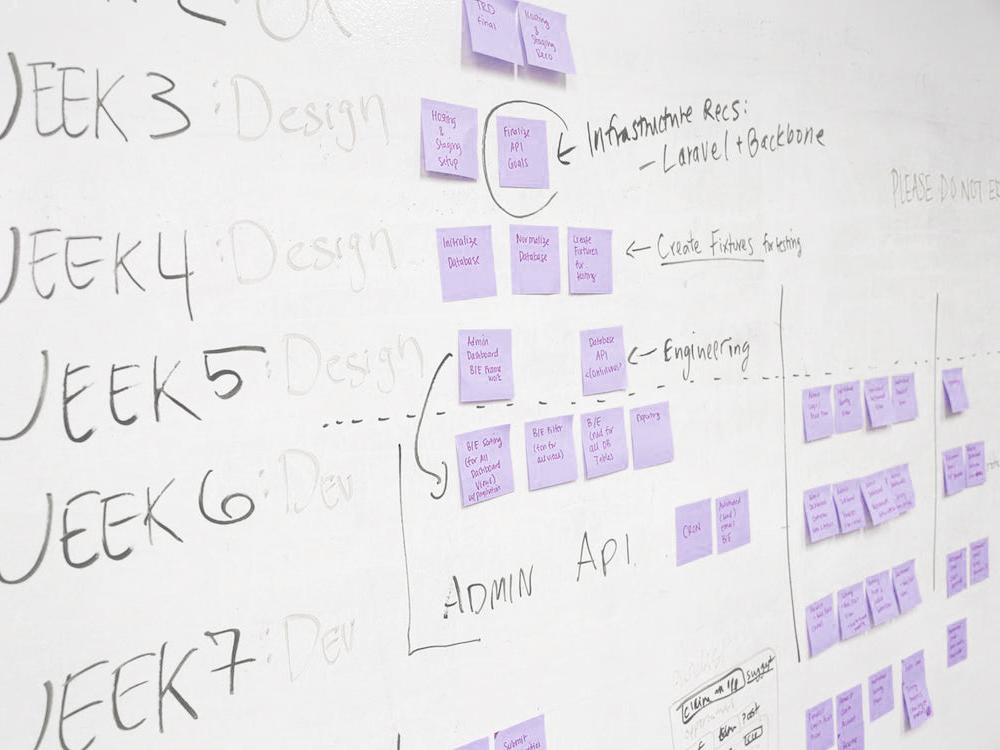 AgileSprints.jpg
