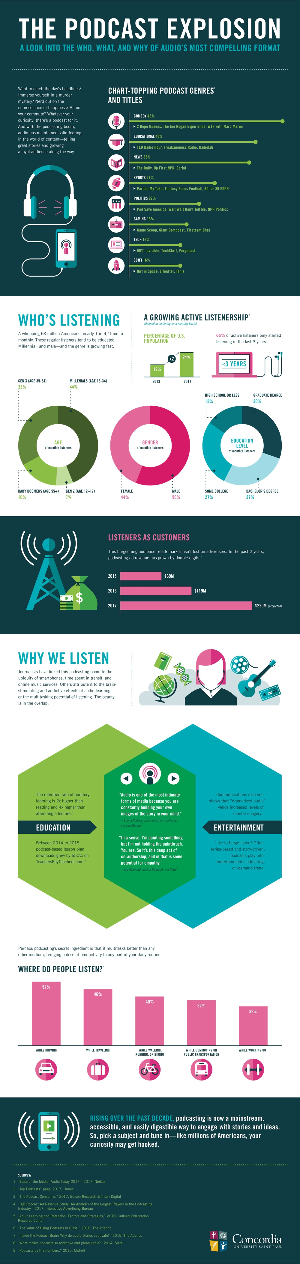 podcasting-boom-infographic.jpg