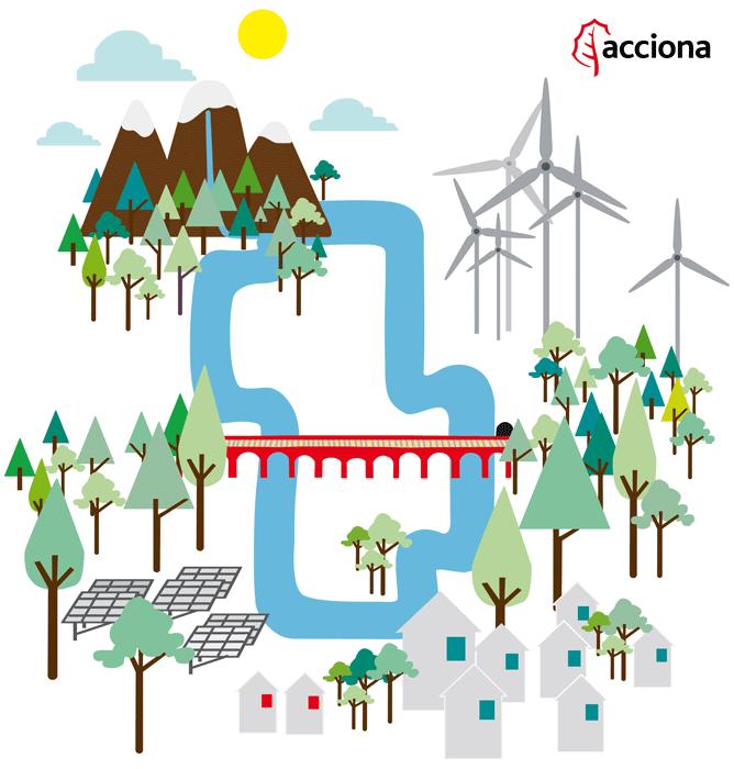 dossier acciona - illustration for the cover of the acciona dossier