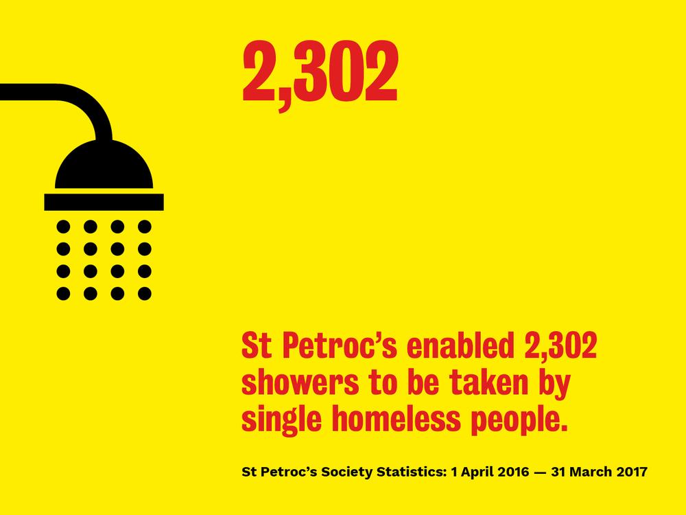 St Petrocs 2017 Campaign Social Media 8.png