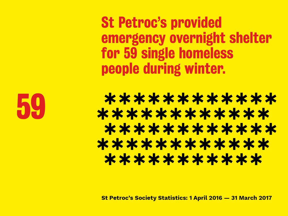 St Petrocs 2017 Campaign Social Media 9.png