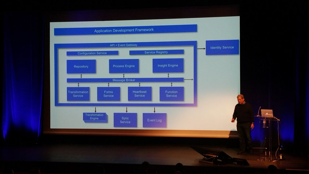 John Newton discussing about the new architecture of the Alfresco Platform