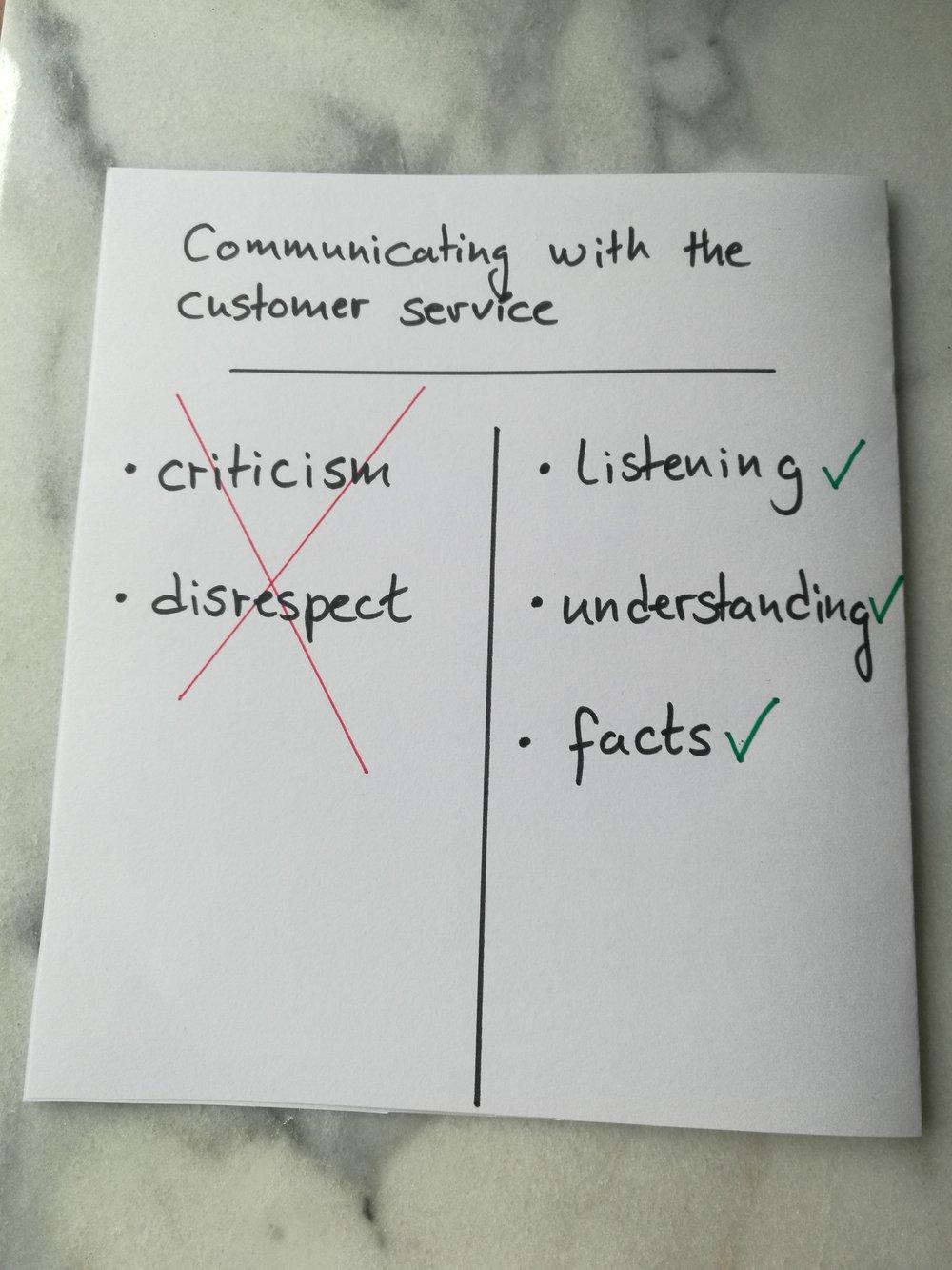 understandig Verständnis Kundendienst customer service