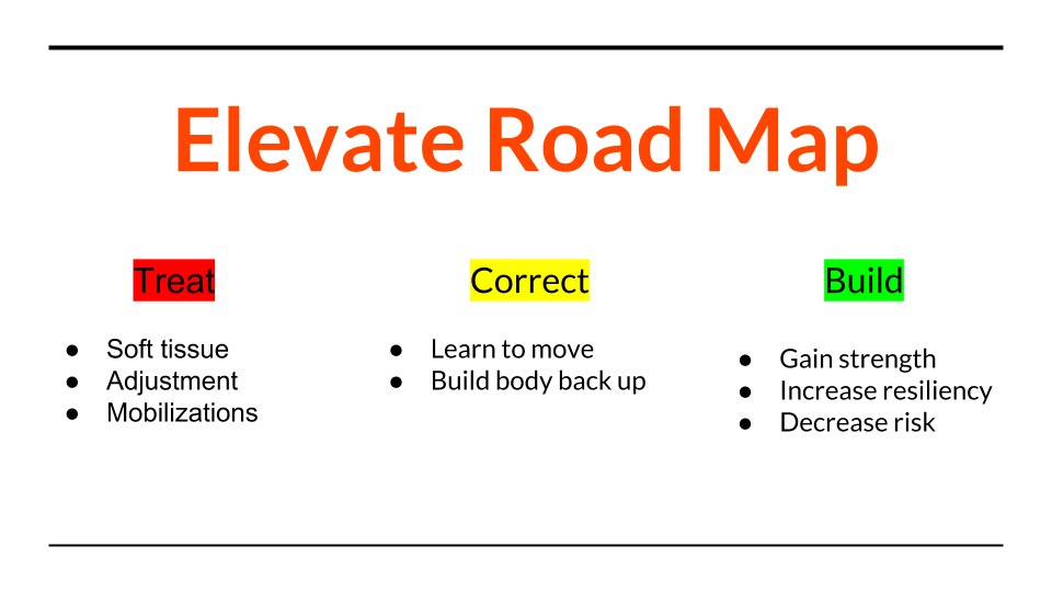 Road Map.png