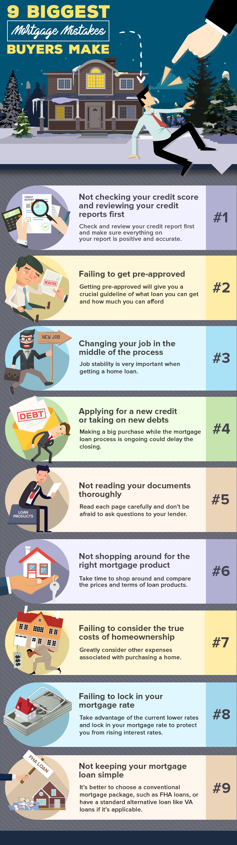 9 Biggest Mortgage Mistakes Buyers Make