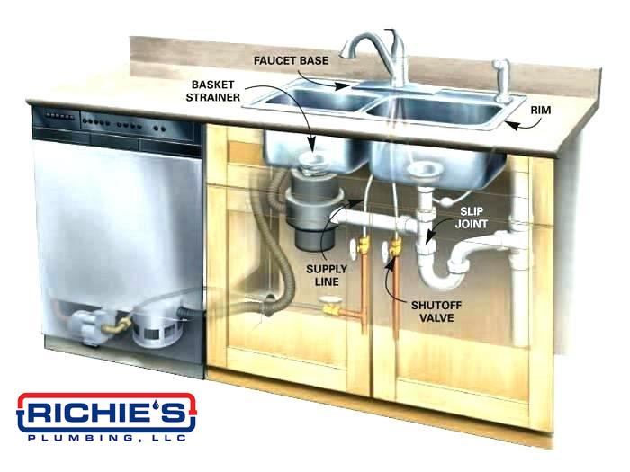 Common Sink Leaks — Richie\'s Plumbing
