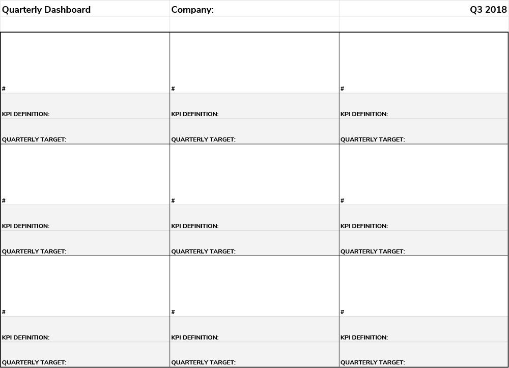 KPI-Quarterly-Dashboard-Mighty-Ally.jpg