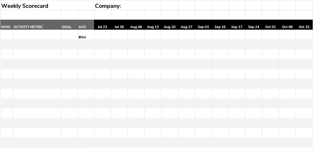 KPI-Weekly-Scorecard-Mighty-Ally.jpg