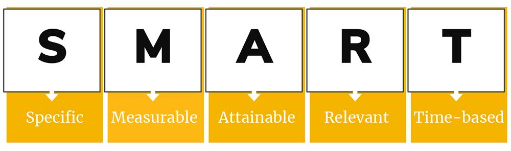 KPI-SMART-Mighty-Ally.jpg