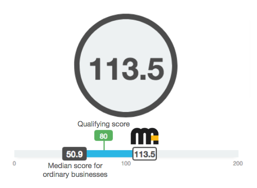 B-Impact-Assessment-Score-Mighty-Ally.jpg