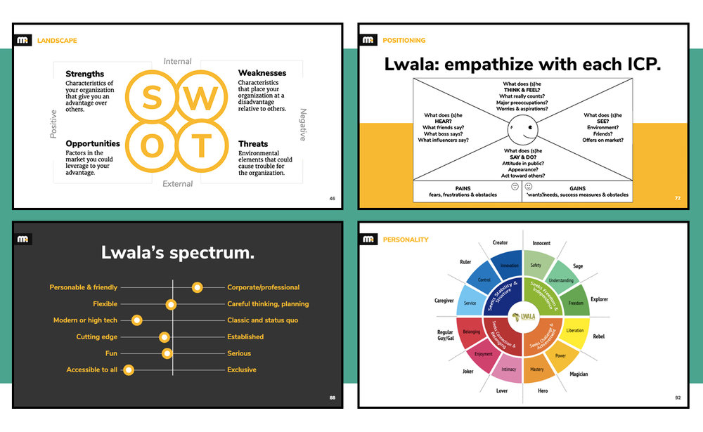 Lwala-brand-strategy-MIGHTY-ALLYv2.jpg