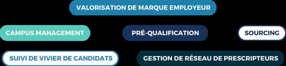 competences_aktisea.png