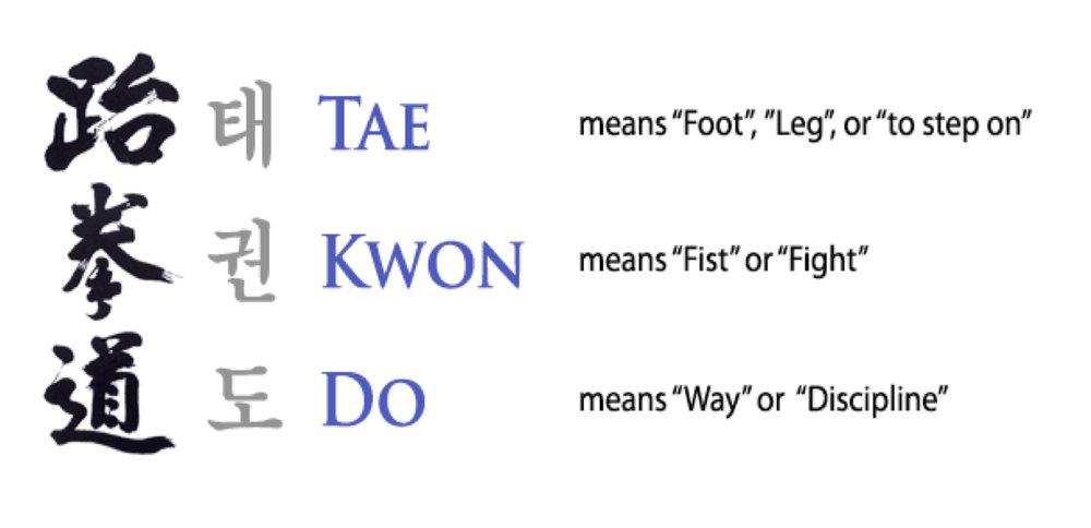 TaeKwonDo Meaning