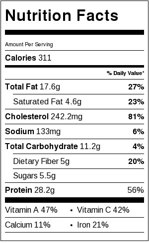 Nutritional Information for Cobb Salad