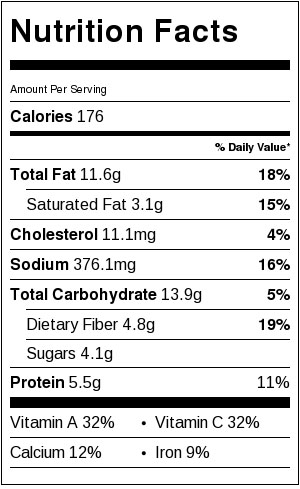 Nutritional Information for Chop-Chop Greek Salad