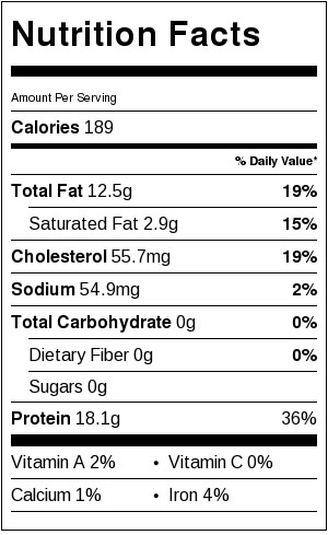 Nutritional Information for 1/2 chicken breast