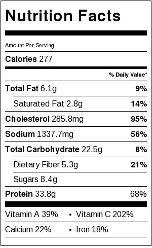 Nutritional Information for Shrimp and Squash