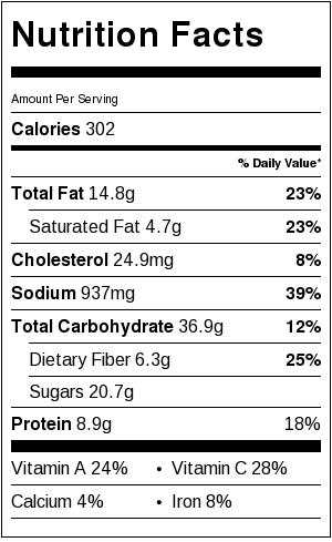 nutritional facts for stuffed apples