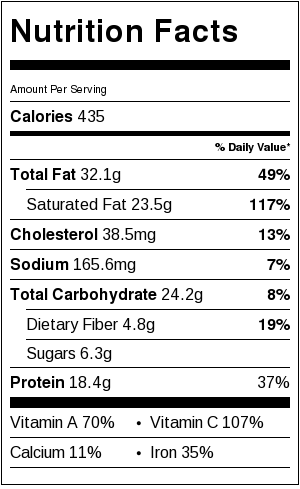 Nutritional Information for Thai chicken squash soup