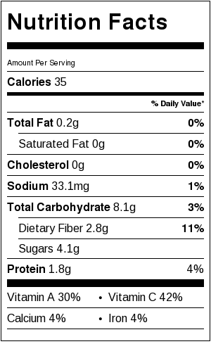 nutritional information for cabbage and cilantro slaw