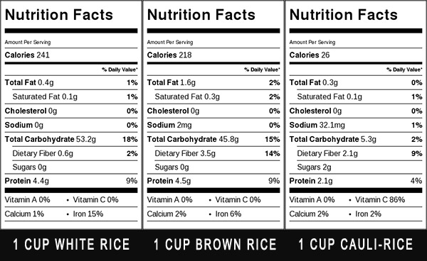 nutritional information between rice and cauliflower rice