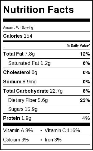 Nutritional Information for Mango, Papaya, and avocado salad