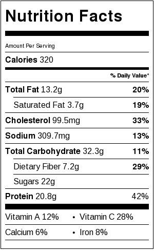 Nutritional Information for Jen's Family Breakfast