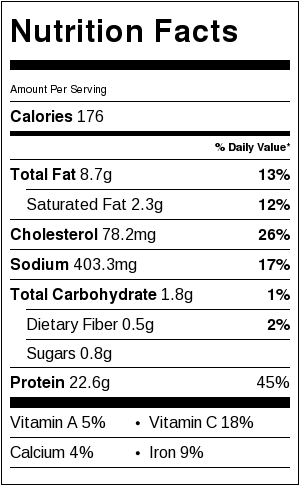 nutritional information for ground turkey burgers