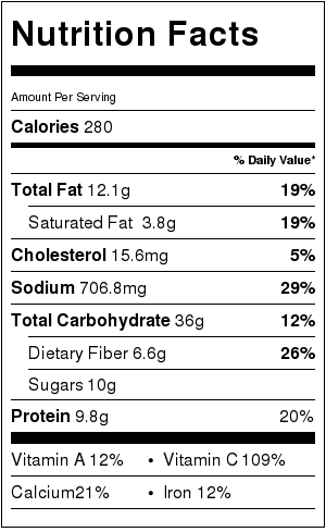 nutritional information for Ina's Tian