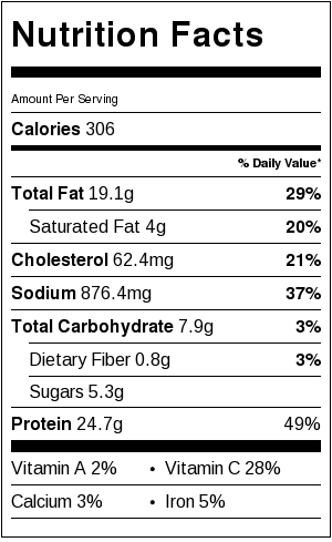 Nutritional Information for Teriyaki Salmon with Cucumber Salsa