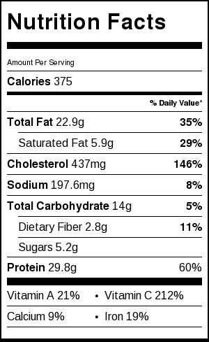 Nutritional Information for anytime skillet breakfast