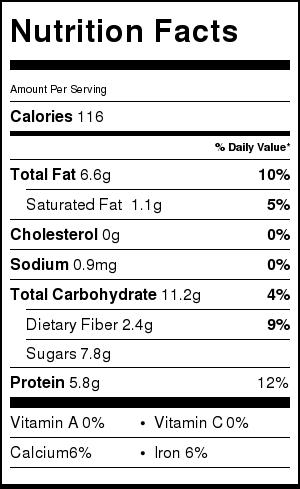 label (31)
