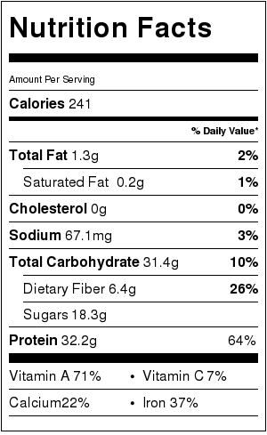 Nutritional Information for Pumpkin Pie Protein Smoothie