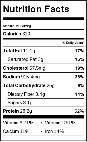 Nutritional Information for Kale, Chicken and Sweet Potato Stew