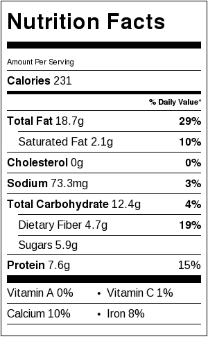 Serving Size = 1/4 cup