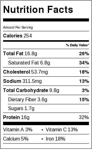 Nutritional Information for Taco Meat