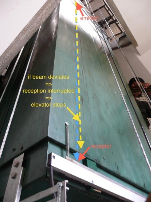 Detectors - Back - 2 (notes).JPG