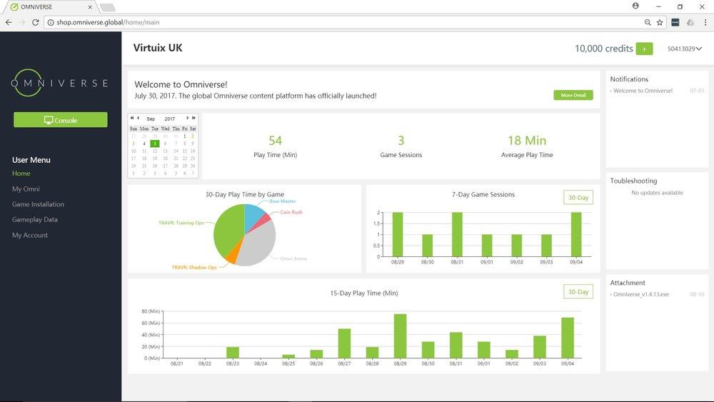 Platform Management & Analytics
