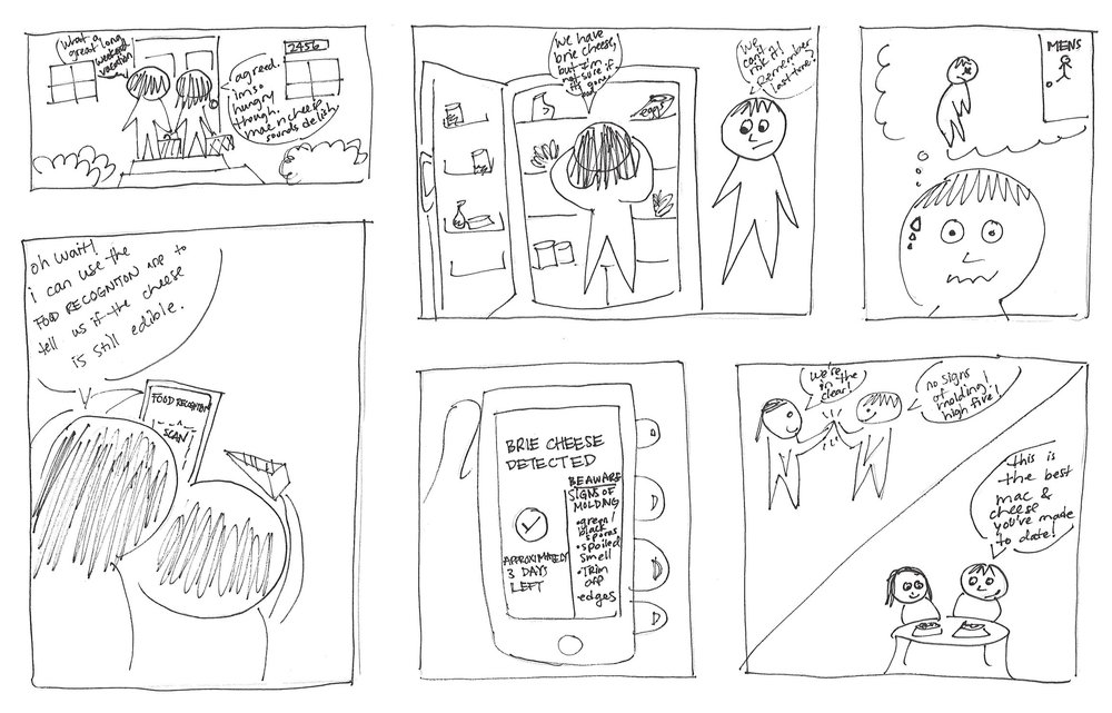 A storyboard concept I drew for a mobile app that uses scanning technology to detect when food has gone bad