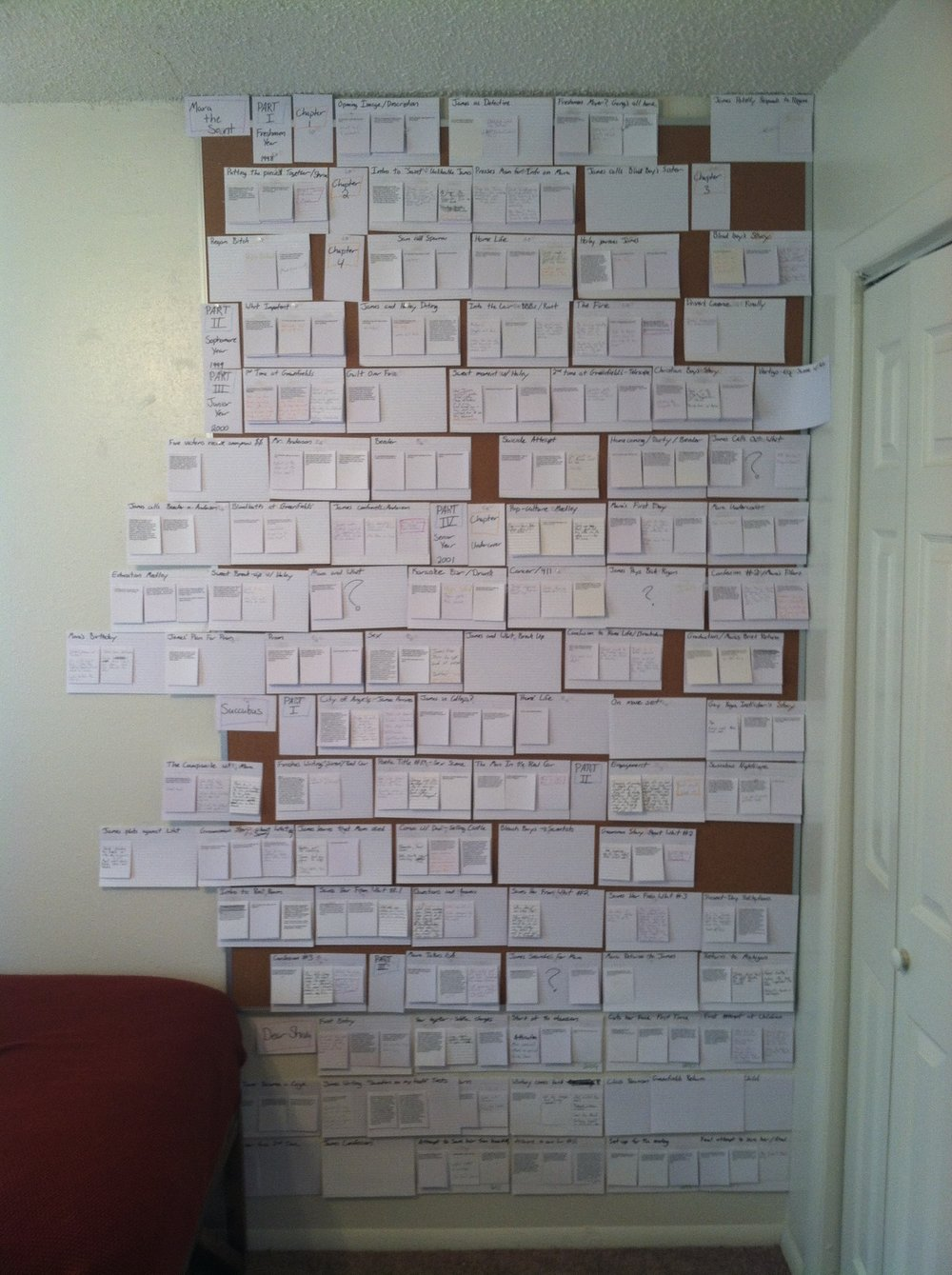 THE FUTURE OF MARA LYNN - I have three more books planned out. Book two (Mara the Saint) takes place in high school, book three in Los Angeles, and book four... I can't tell you.The picture shows my bulliton boards in my old Arkansas apartment mapping out books two, three, and four of the Mara series. If you look closely enough, you might find spoilers...