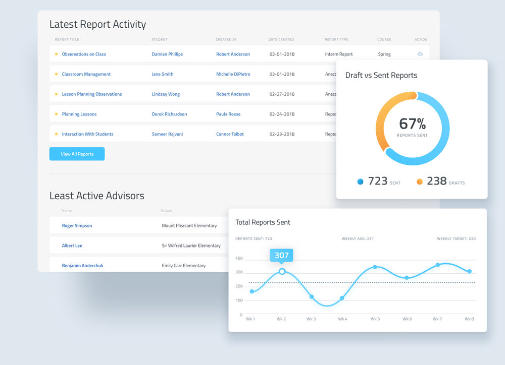 ereview_marketing_benefits_monitor.jpg