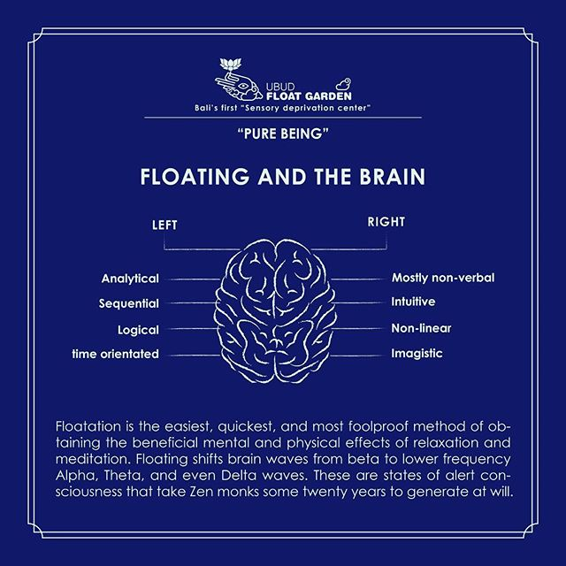 Float science. #ubud #float #sensorydeprivation #purebeing #bali #baliyoga #theta #consiousness