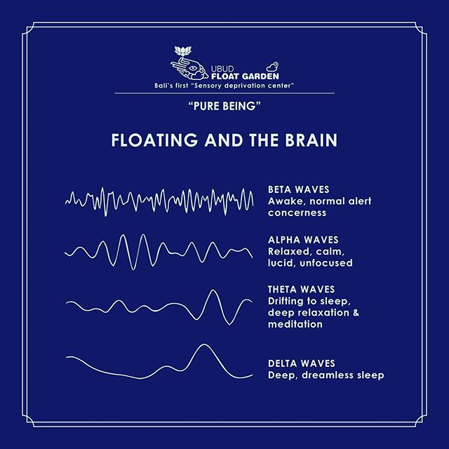 It's science #ubud #bali #float #peace #sensorydeprivation