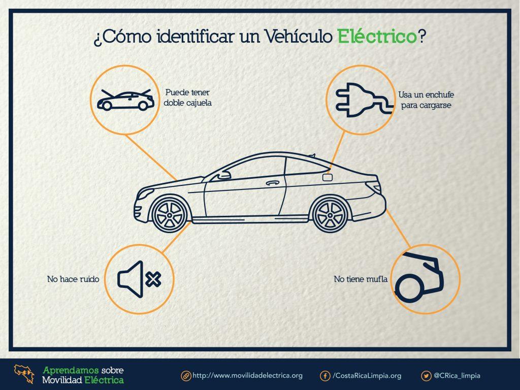 Tipos de movilidad electrica