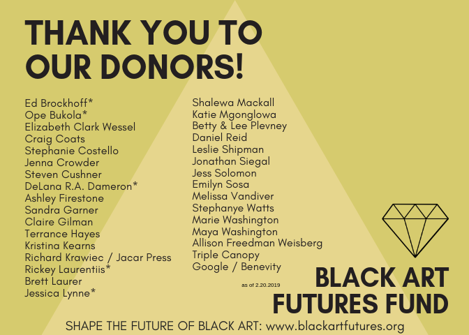 2.20.2019 donors.png