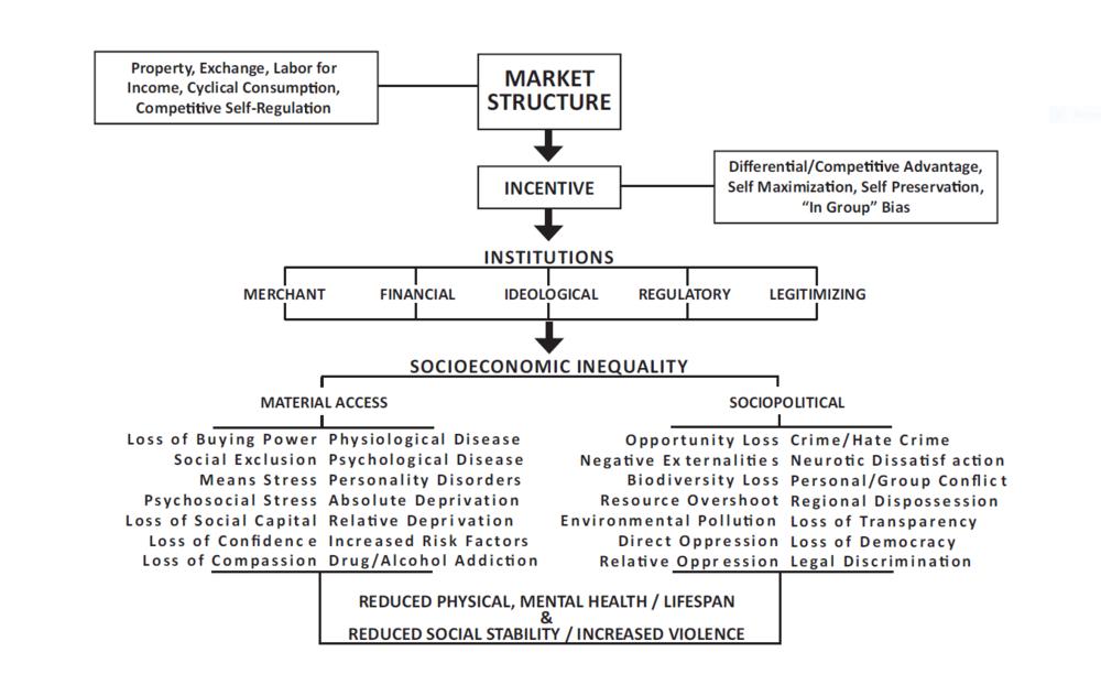 Masrket-Structure.PNG